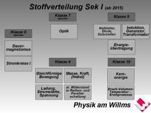 stoffverteilungphysik1